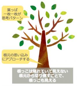 シータヒーリング®️の大木